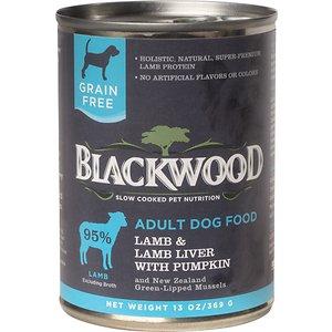 Blackwood Lamb