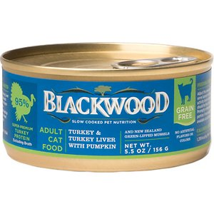 Blackwood Turkey