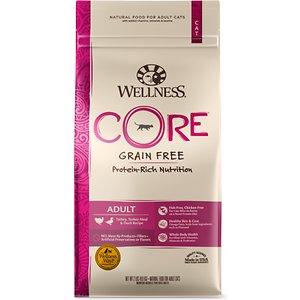 Wellness CORE Grain-Free Turkey