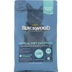 Blackwood Duck Meal